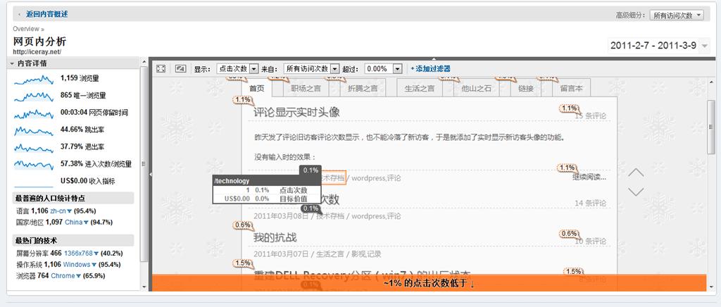 Google analytics网页内分析和百度热力图邀请码